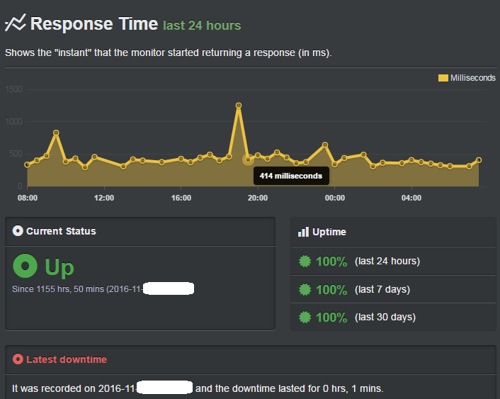 inmotion uptime record